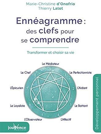 enneagramme_cle_comprendre